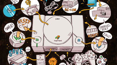 Celebrating an Old Gray Box: PlayStation Is 20 Years Old